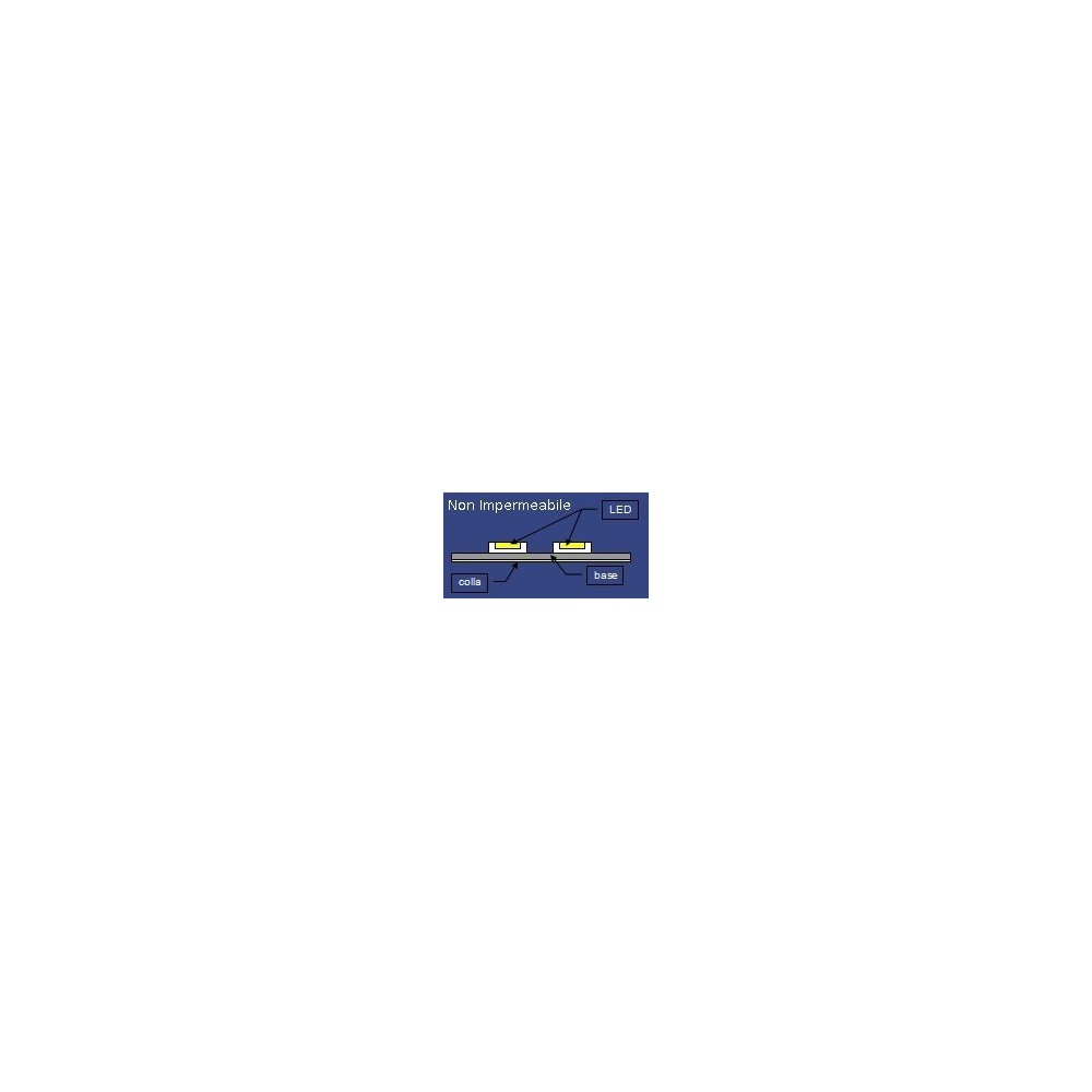 5 METRI STRISCIA 1500 LED 2216 SMD PER INTERNO IP20 24 V DC CRI 95