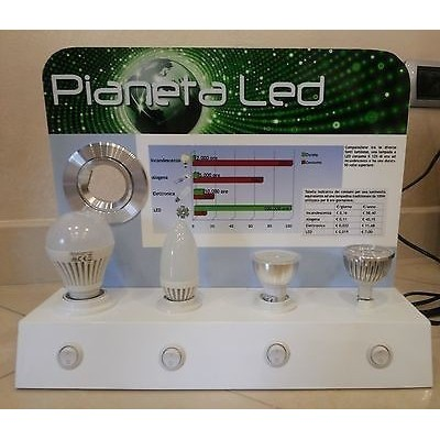 ESPOSITORE TESTER PER LAMPADINE E FARETTI A LED CON INTERRUTTORI ON/OFF