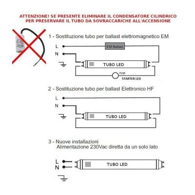 TUBO LED NANO PLASTIC T8 G13 10 WATT 60 CM  GARANZIA 2 ANNI